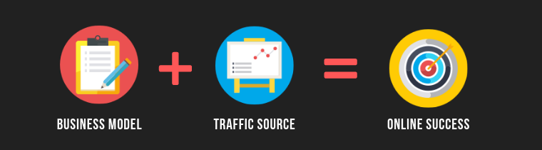 online business models and traffic sources