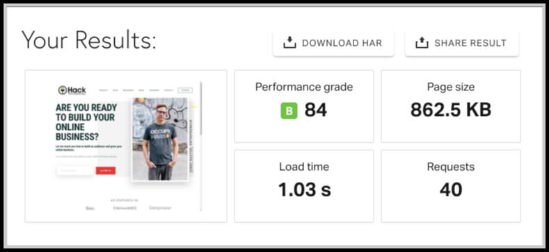 fast website hosting pingdom results