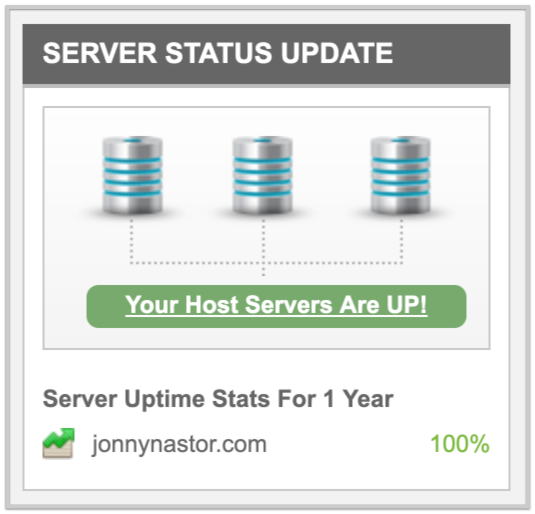 siteground hosting reviews uptime
