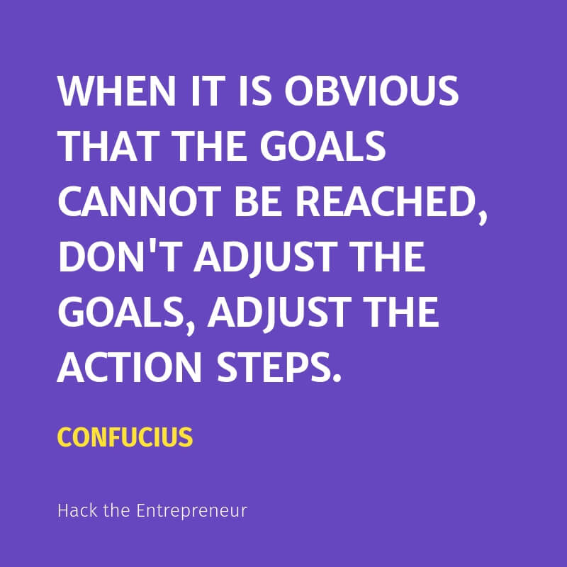 Mindset quotes motivation confucius when it is obvious