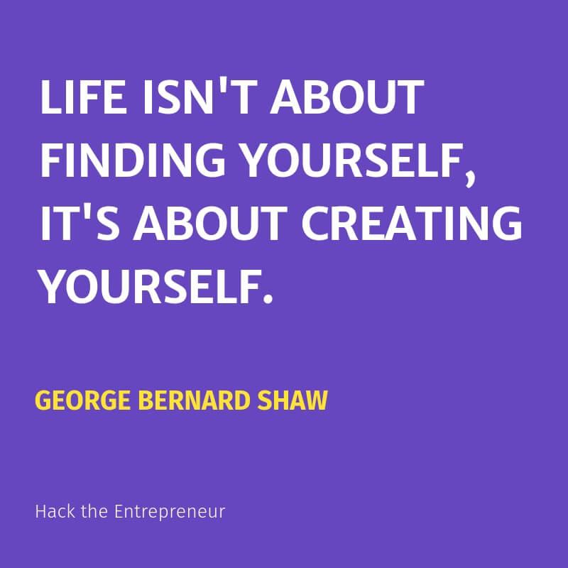 Mindset quotes motivation george bernard shaw