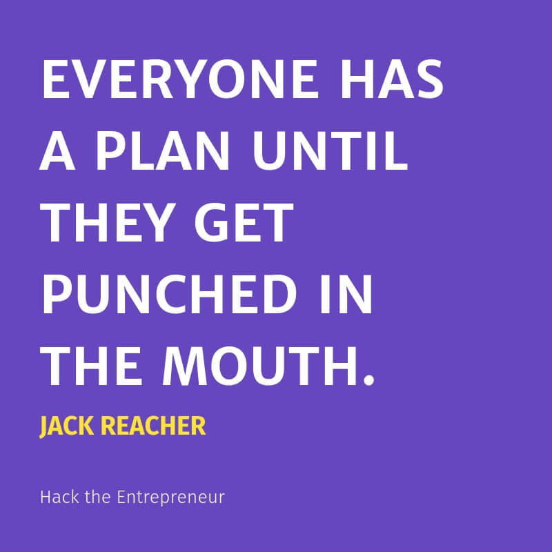 mindset quotes motivation everyone has a plan until they get punched