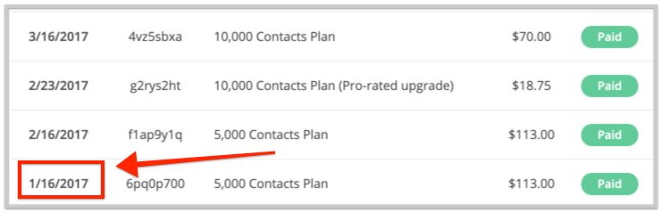 activecampaign email account history