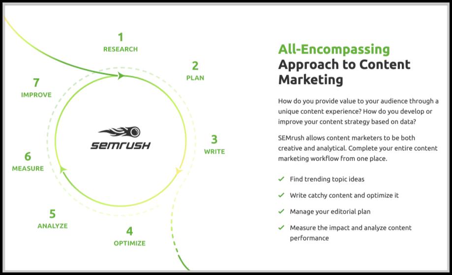 semrush content marketing tools screenshot
