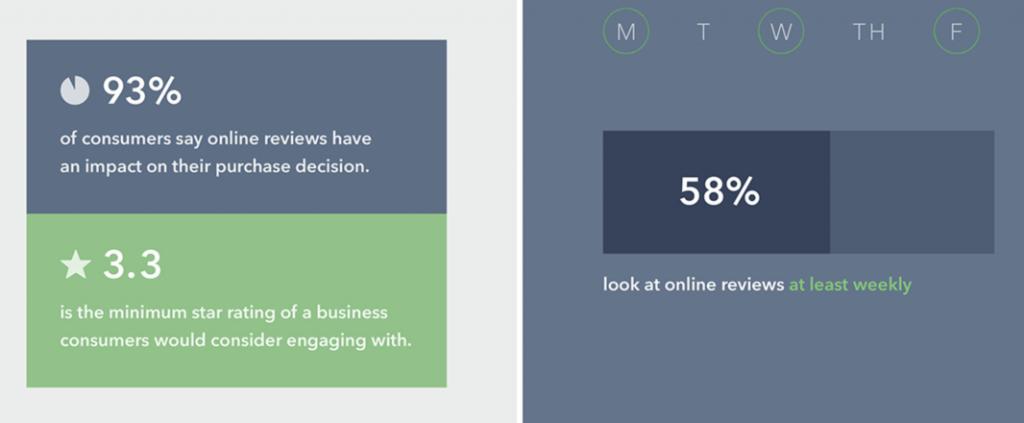 product ratings screenshot