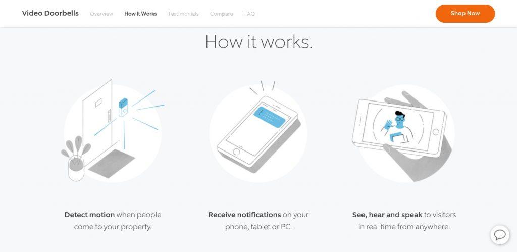 brand site screenshot for ring cameras